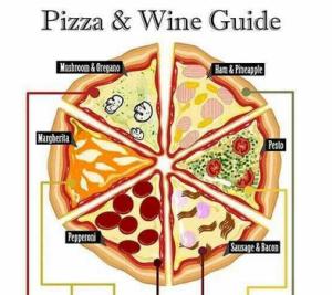 Pizza Wine Pairing - Teaser